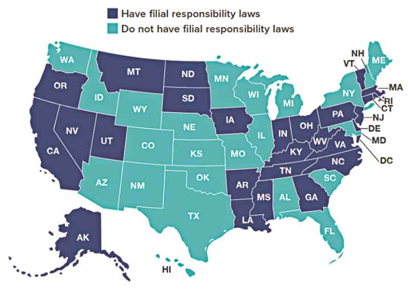 states-with-filial-laws